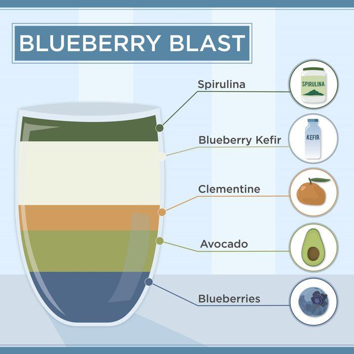 Blueberry Blast smoothie