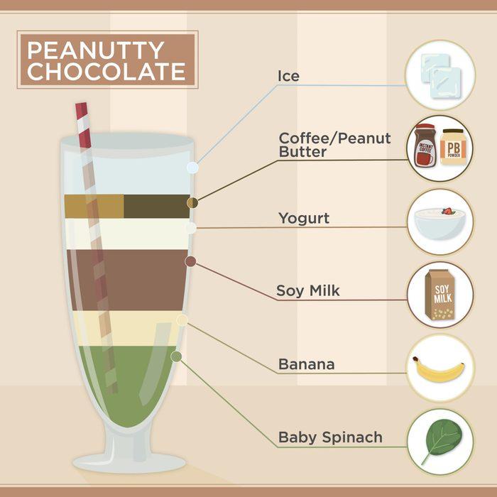Peanutty Chocolate