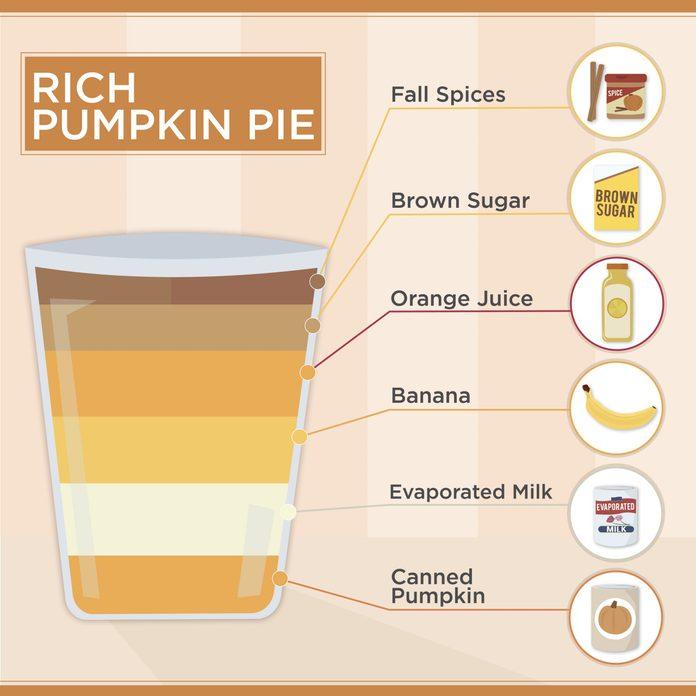 Rich Pumpkin Pie