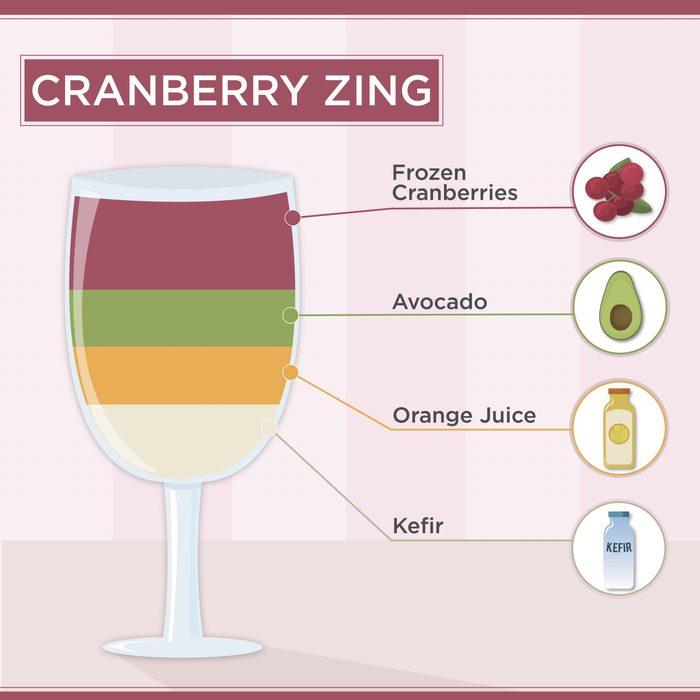 cranberry zing smoothie