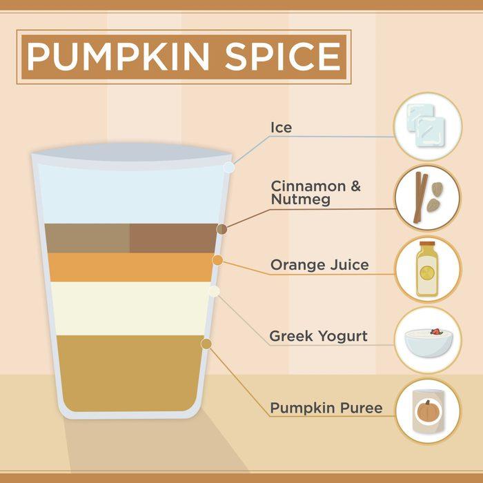how to make a smoothie pumpkin spice
