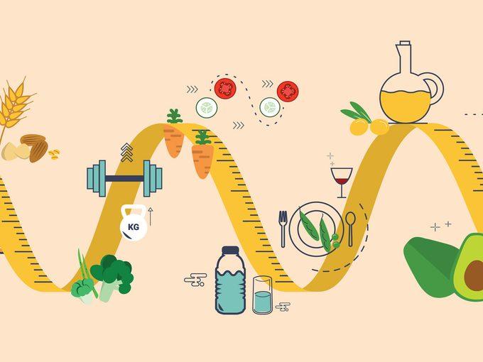 DNA nutrition test